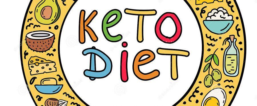 dieta niskowęglowodanowa rozkład makroskładników